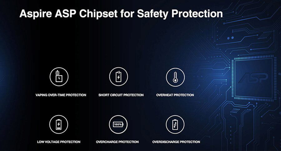 Aspire ASP Chipset for safety protection