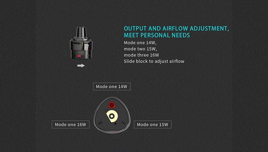 Adjustable airflow to meet personal needs